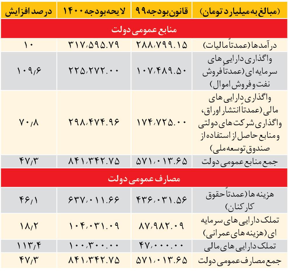 http://www.khorasannews.com/content/newspaper/Version20539/0/Page1/Block713932/PhotoAlbumExtract/jpgfile_20539_713932_637425692873345947.jpg